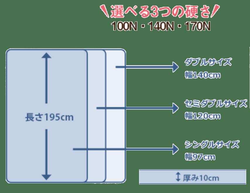 モットンのサイズと硬さと厚み解説図