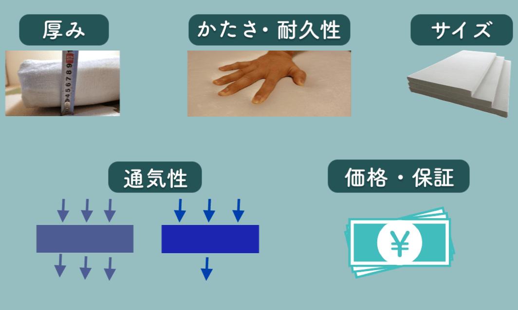 腰痛マットレスを選ぶ時のポイント解説図