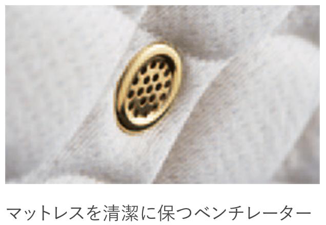 日本ベッドマットレスのこだわり