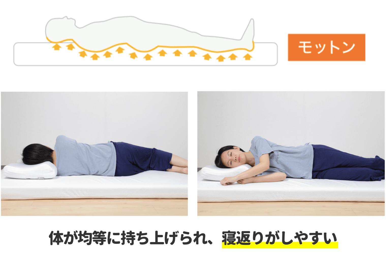モットン体圧分散で寝返り