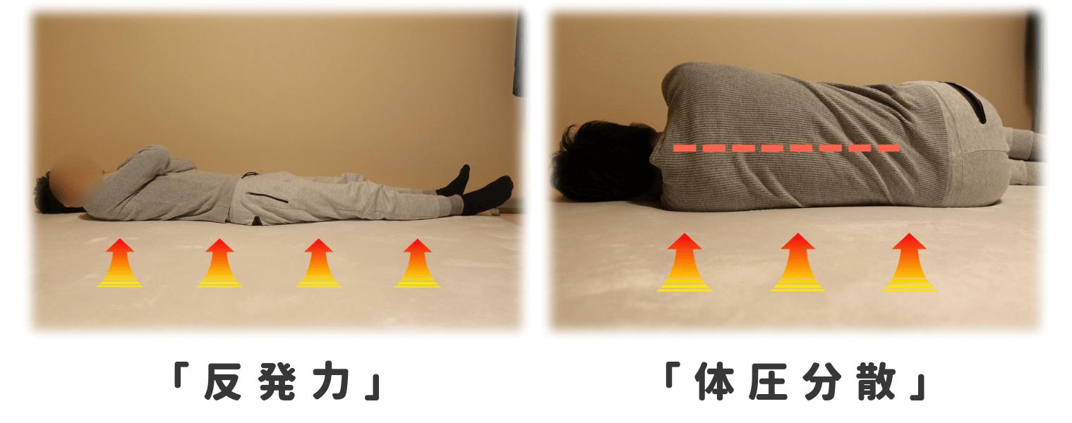 ウレタン高反発マットレスの体圧分散解説