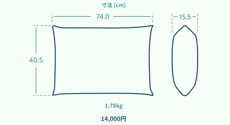 コアラピローのサイズ