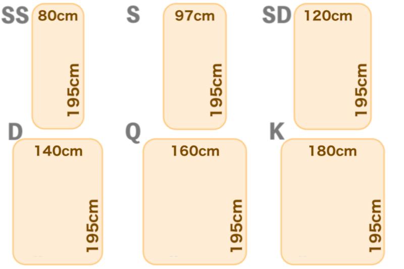 マットレスサイズ一覧表