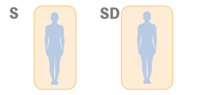 一人で寝る場合におすすめなマットレスサイズ