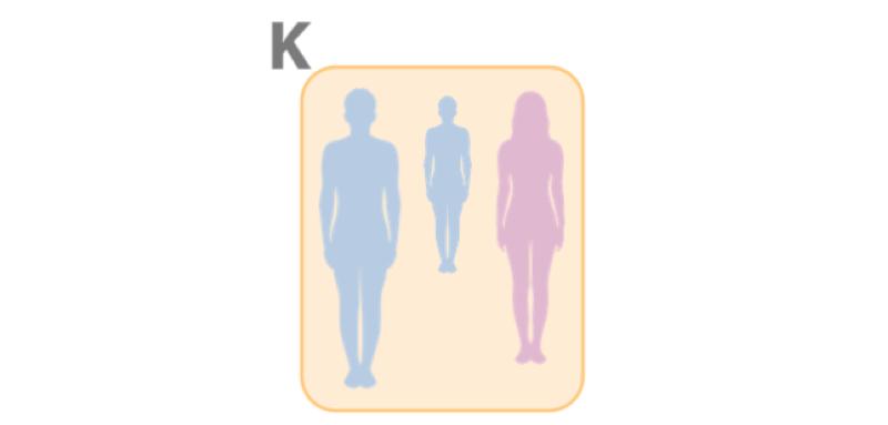 三人で寝る場合におすすめのマットレスサイズ