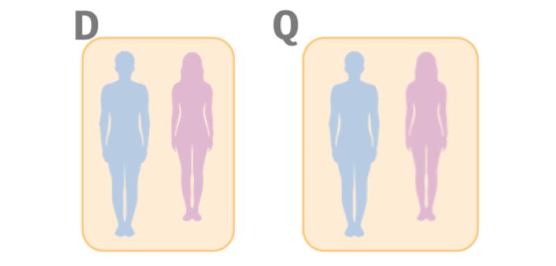 二人で寝る場合におすすめのマットレスサイズ