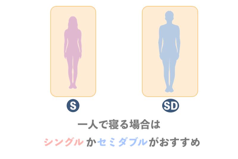 一人で寝る場合のマットレスおすすめサイズ