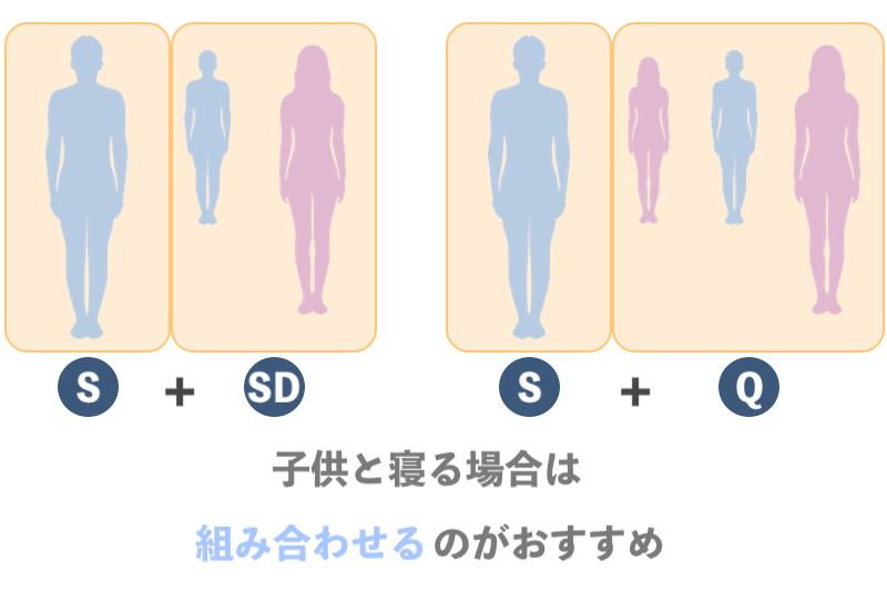 子供と一緒に寝る場合のマットレスおすすめサイズ