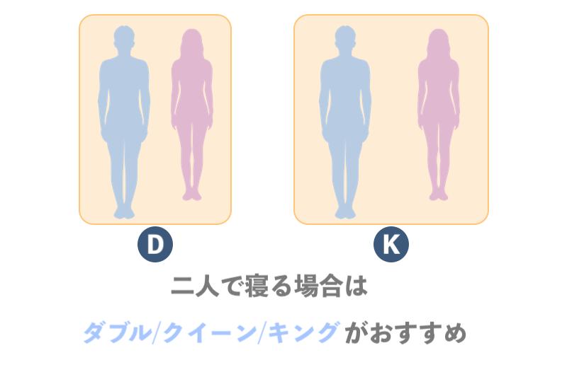 二人で寝る場合のマットレスおすすめサイズ