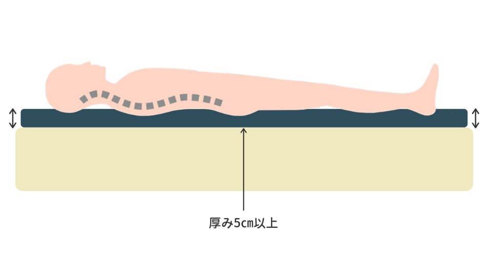 マットレストッパーの厚み